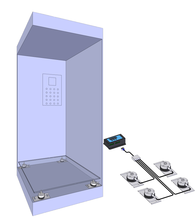 Case Studies - Elevator system for overload protection and more