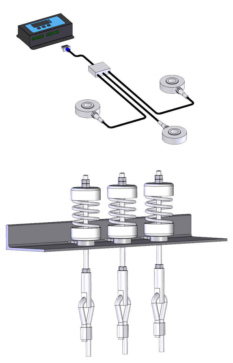 Elevator weighing systems: under springs